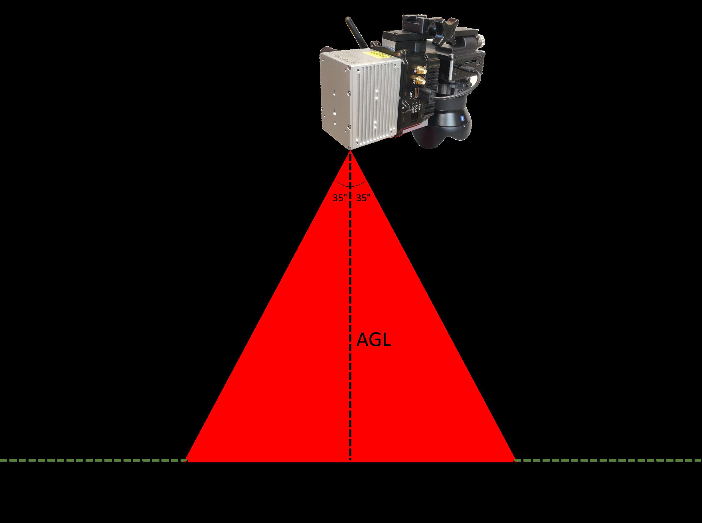 Swath Length illustration