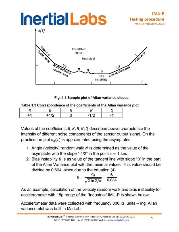 Testing procedure page 4