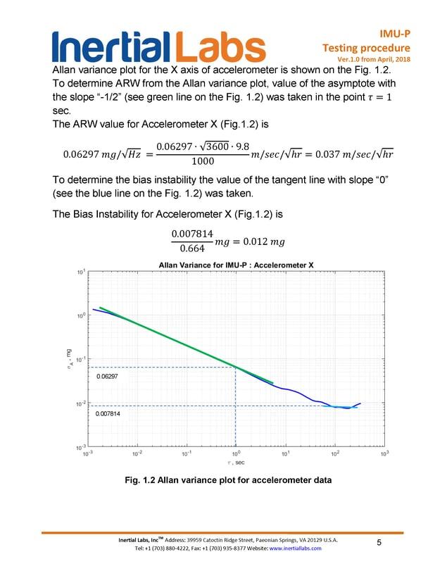 Testing procedure page 5