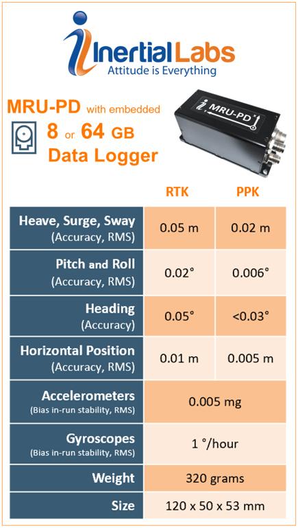 MRU-PD Data Sheet