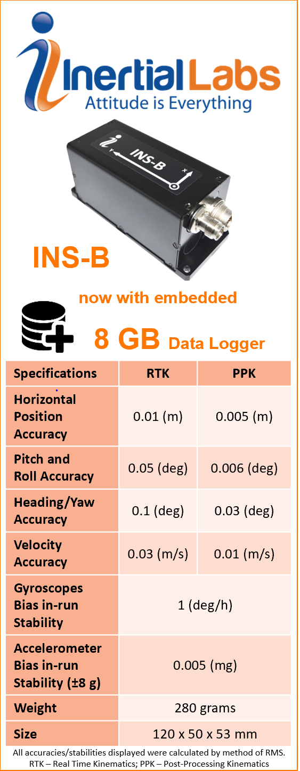 INS-B Data