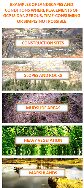 Landscape Examples
