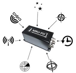 MRU-PD Navigation Influences