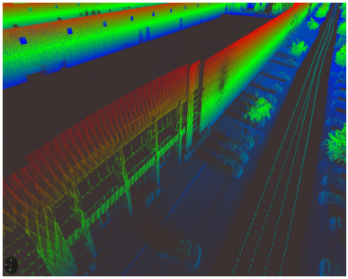 Precision Point Cloud Scan #1
