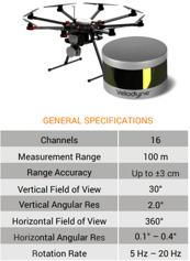 LiDAR General Specification