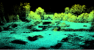 Point Cloud Representation