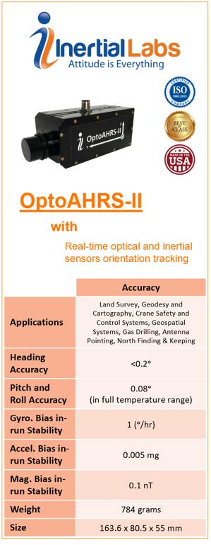 OptoAHRS-II