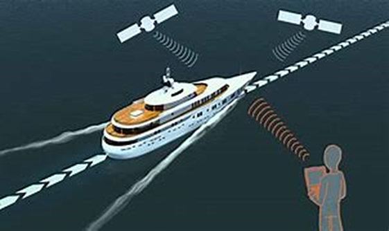 Ship spoofing protection