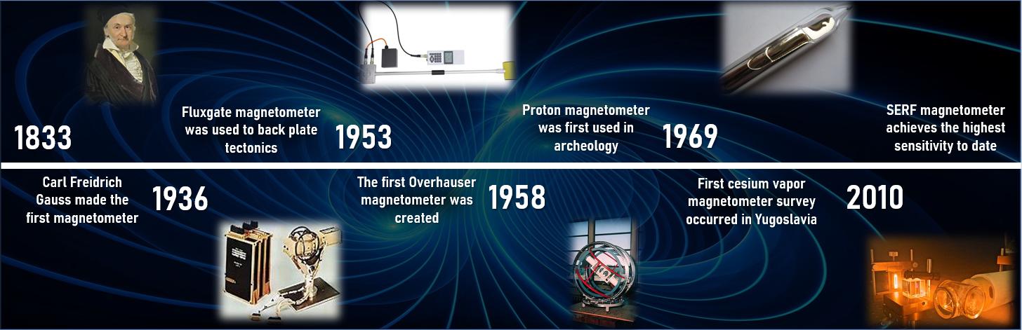 Magnetometer Deadline